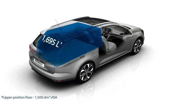 Novi Renault Megane Grandtour